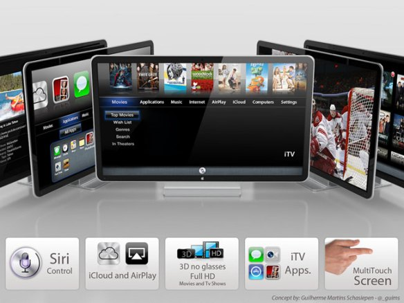 Apple TV concept DEsign Brother