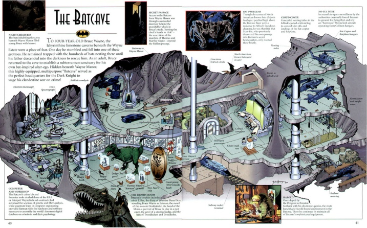 Batcave map Design Brother