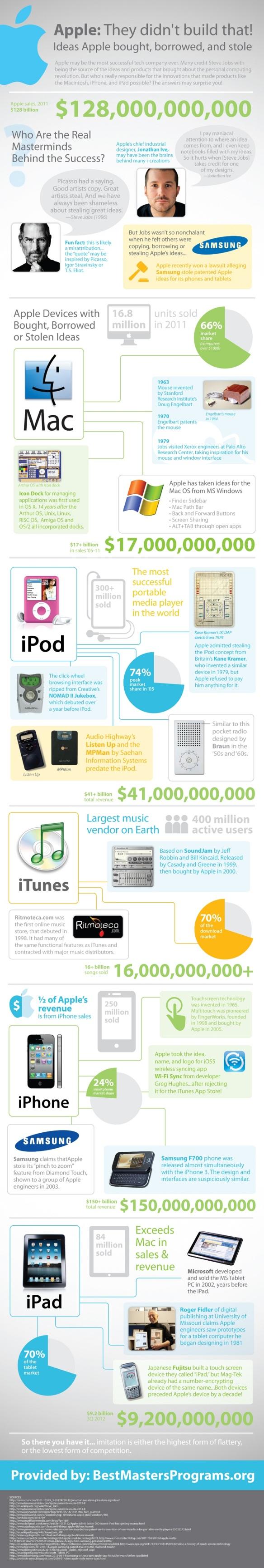 Apple innovation story distorsion field